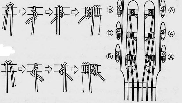 To put nylon strings